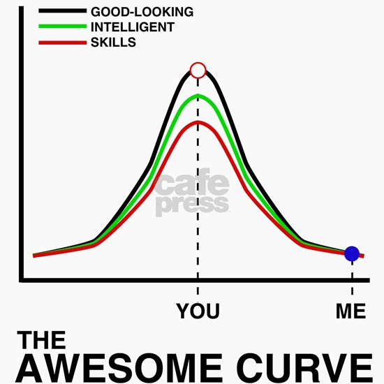 AWESOME CURVE