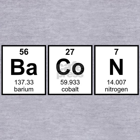 Bacon Periodic Table Element Symbols