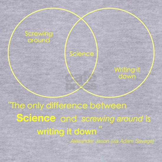 Mythbusters Science Quote (yellow)