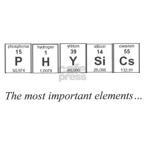 Physics Periodic Table Important Elements