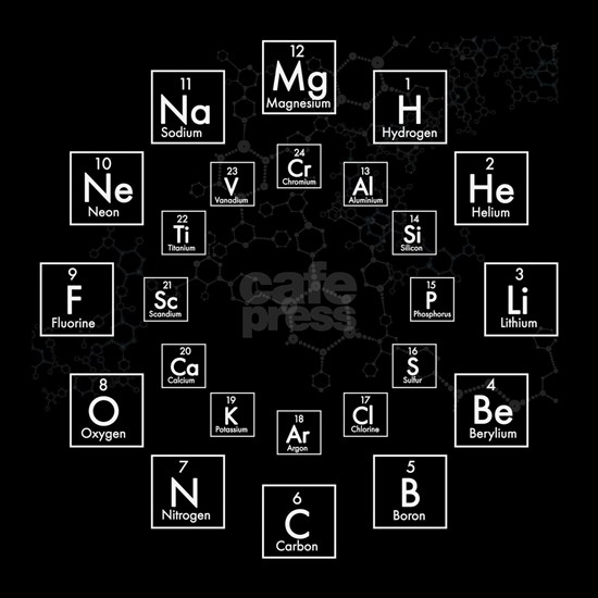 PERIODIC TABLE OF ELEMENTS - 24 HOUR