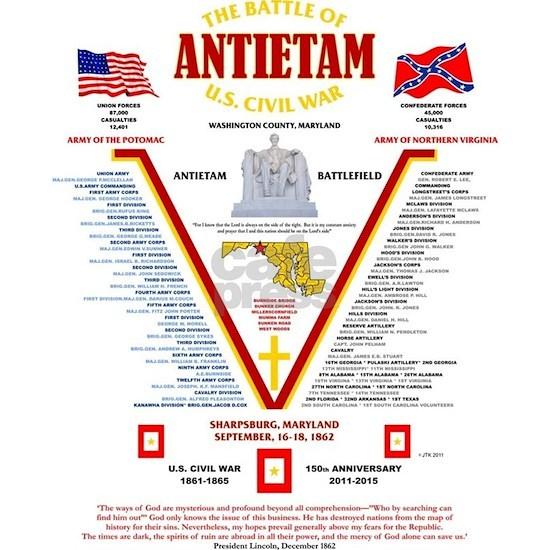 U.S. CIVIL WAR BATTLE OF ANTIETAM