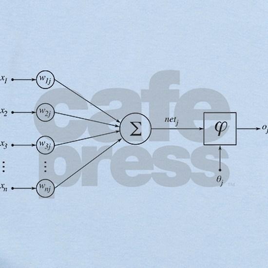ArtificialNeuronModel