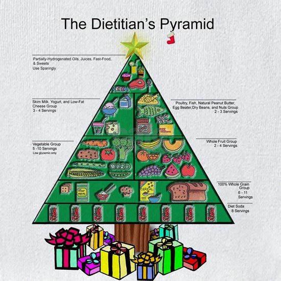 Dietitian Christmas