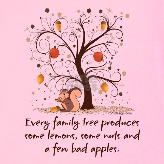 Funny Family Tree Saying Design