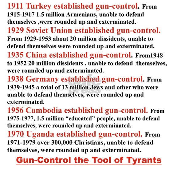 Gun-control the tool of tyrants