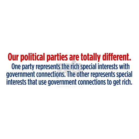 Difference Between Parties