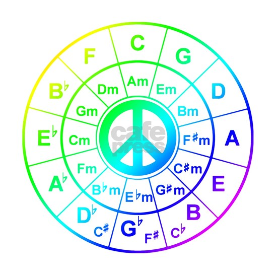 Peace Circle of 5ths