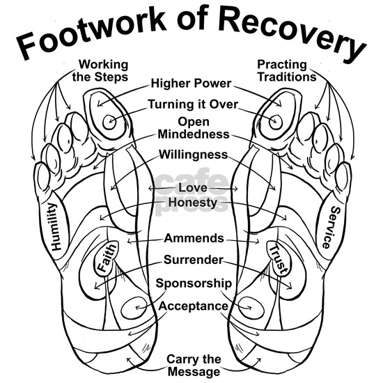 Footwork of Recovery