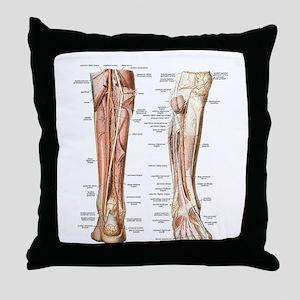 Anatomy of the Feet Throw Pillow