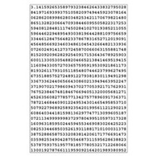 1000 Places of Pi Large Poster