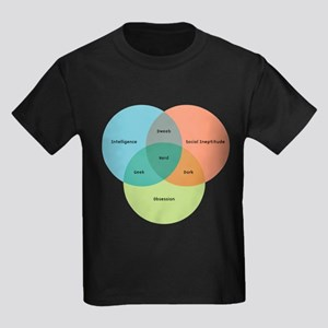 venn-diagram-al T-Shirt