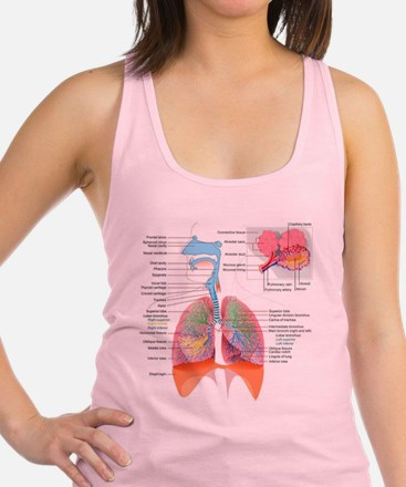 Respiratory system complete Racerback Tank Top