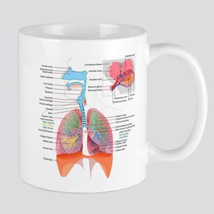 Respiratory system complete Mugs