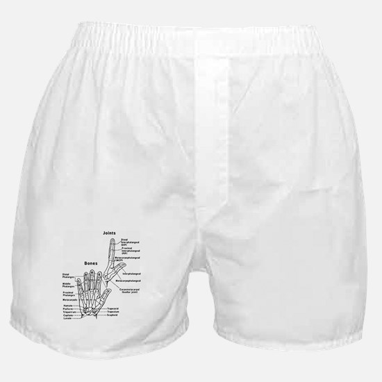 hand anatomy Boxer Shorts