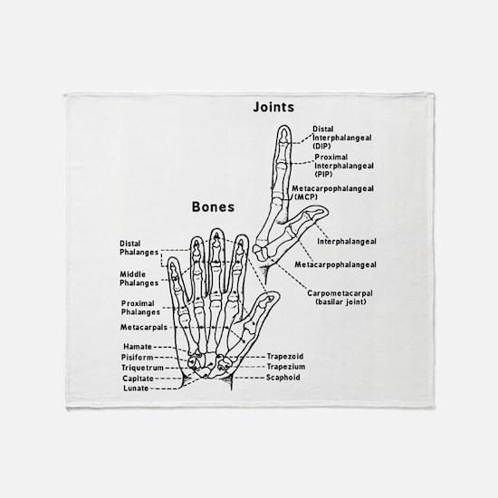 hand anatomy Throw Blanket