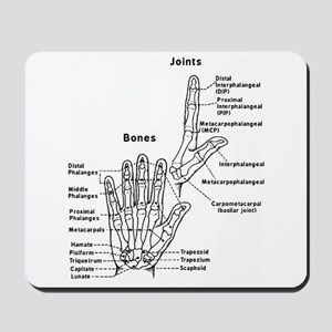 hand anatomy Mousepad