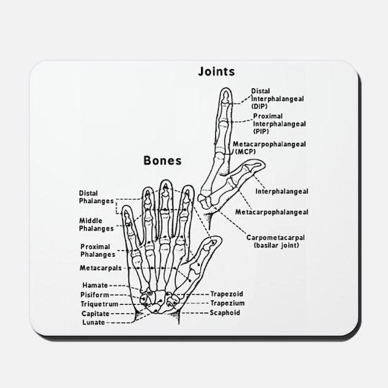hand anatomy Mousepad