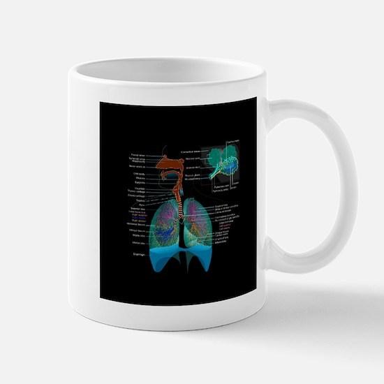 Respiratory system complete dark button Mugs