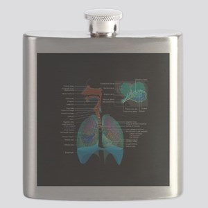 Respiratory system complete dark button Flask