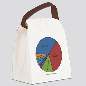 michele-mixed-plate Canvas Lunch Bag