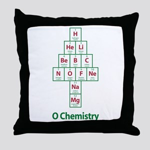 ValueTshirt_Ochemistry_FRONT Throw Pillow