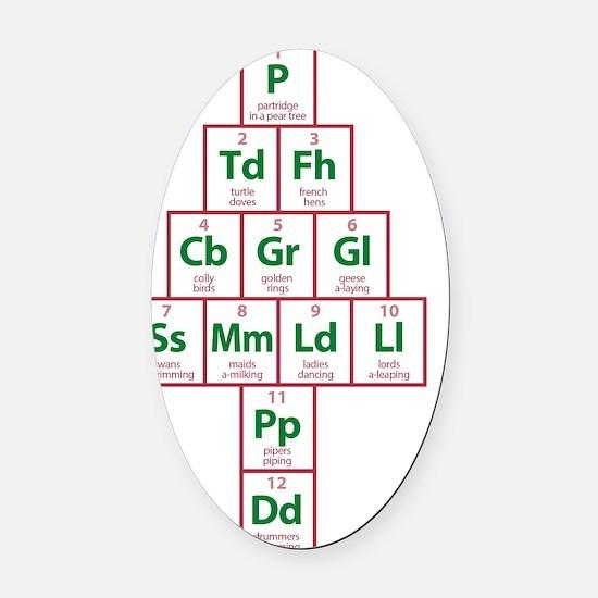 Tshirt_TwelveElements_FRONT Oval Car Magnet