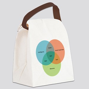 venn-diagram-alt Canvas Lunch Bag