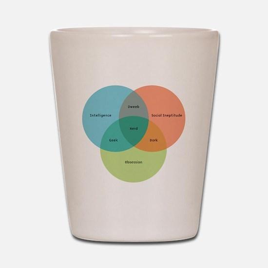 venn-diagram-alt Shot Glass