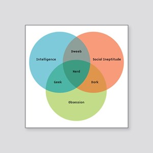 "venn-diagram-alt Square Sticker 3"" x 3"""