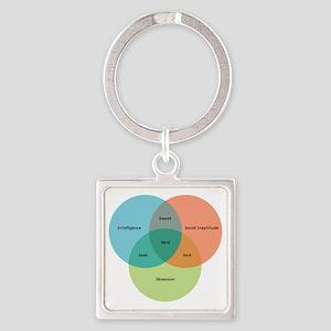 venn-diagram-alt Square Keychain