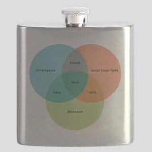 venn-diagram-alt Flask