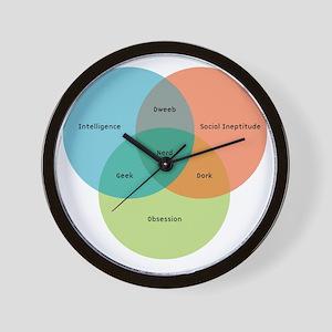 venn-diagram-alt Wall Clock
