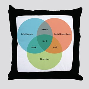 venn-diagram-alt Throw Pillow