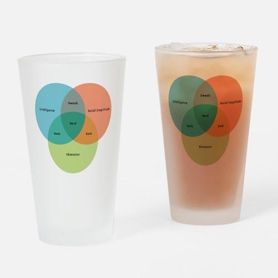 venn-diagram-alt Drinking Glass