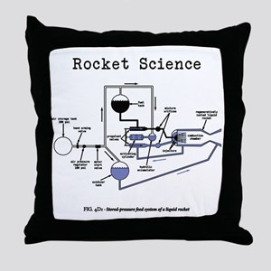 Rocket science Throw Pillow