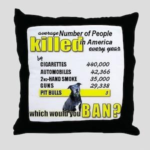 ban Throw Pillow