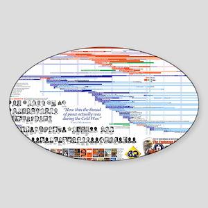 operational_games_LND_23x35 Sticker (Oval)