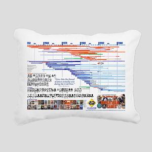 operational_games_LND_23 Rectangular Canvas Pillow