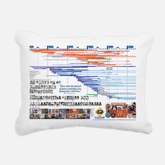 operational_games_LND_23 Rectangular Canvas Pillow