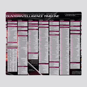 counterintelligence_timeline_23x35 Throw Blanket