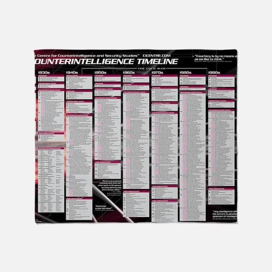 counterintelligence_timeline_23x35 Throw Blanket