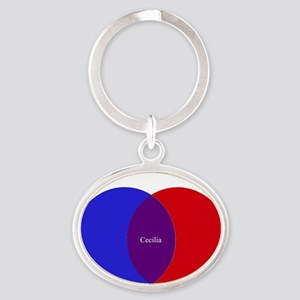 Cecilia2 Oval Keychain