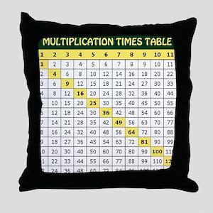 Multiplication Table_mousepadgreen Throw Pillow