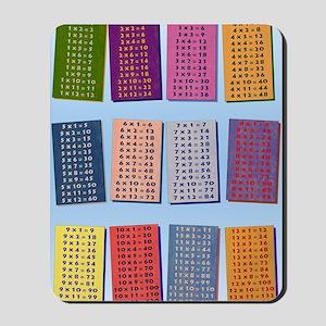 Times Tables _mini poster1 Mousepad