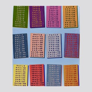 Times Tables _mini poster1 Throw Blanket