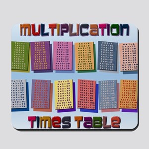 Times TablesH _small poster Mousepad