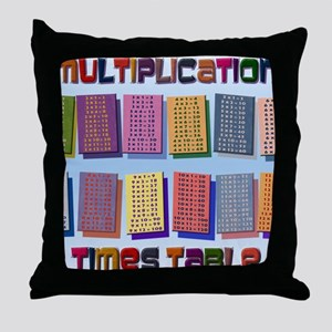 Times TablesH _small poster Throw Pillow