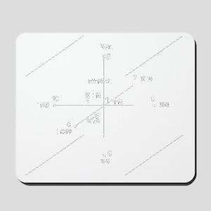 cube_sepherotBlack Mousepad