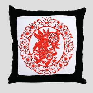 RabbitR1 Throw Pillow